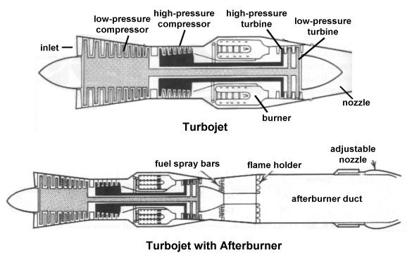 simple jet propulsion system clip image003
